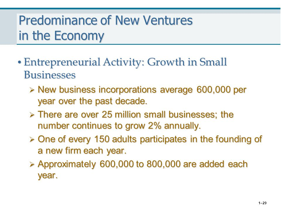 Predominance of New Ventures in the Economy