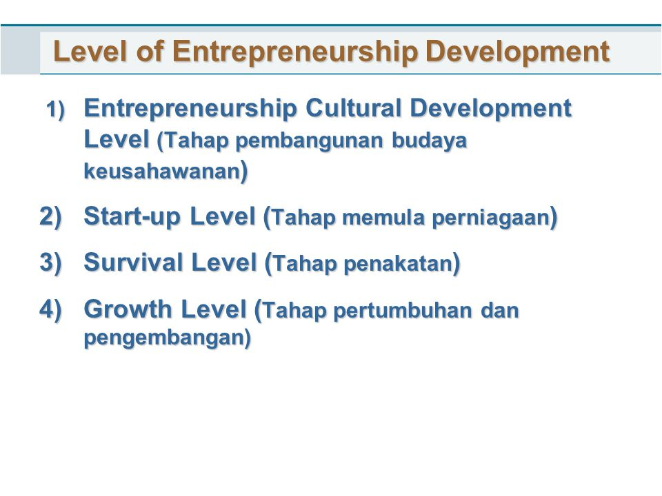 Level of Entrepreneurship Development