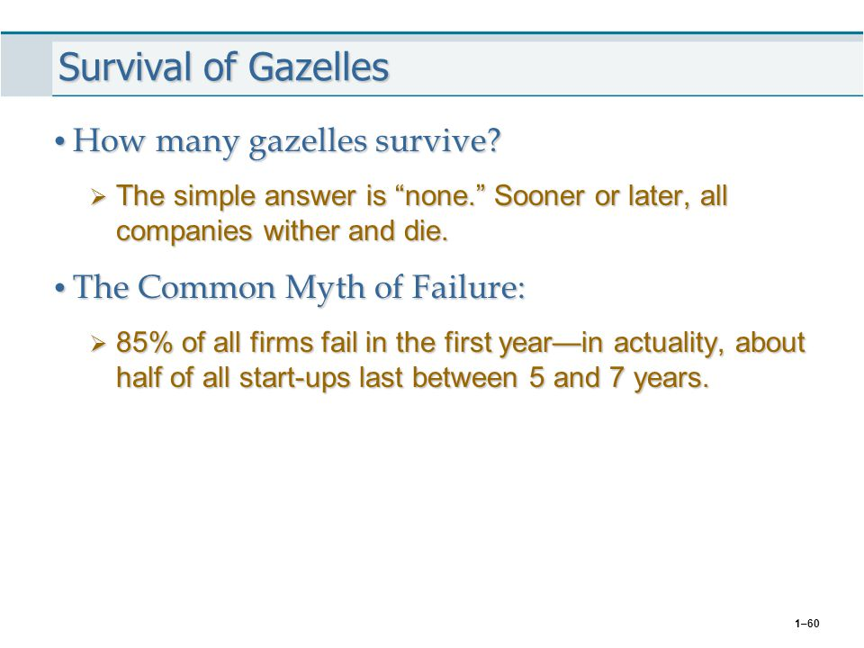 Survival of Gazelles How many gazelles survive