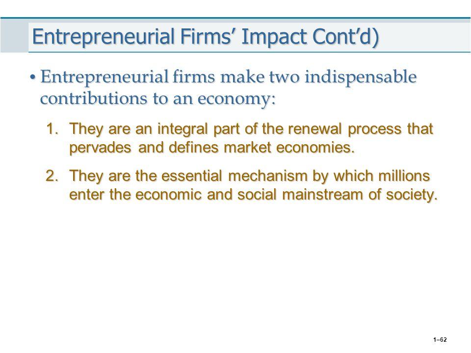 Entrepreneurial Firms' Impact Cont'd)