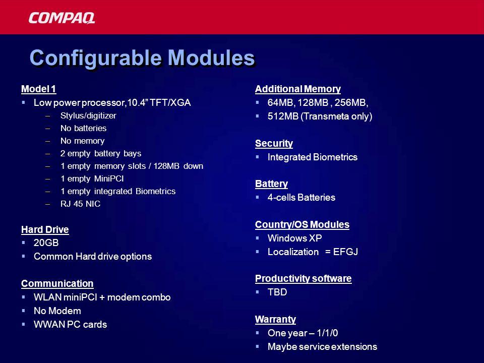 Configurable Modules Model 1 Low power processor,10.4 TFT/XGA