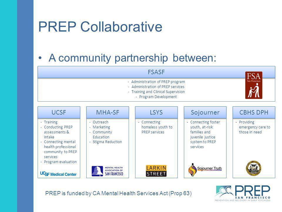 PREP Collaborative A community partnership between: FSASF UCSF MHA-SF