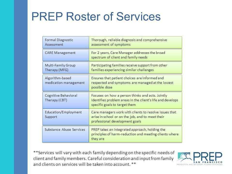 PREP Roster of Services