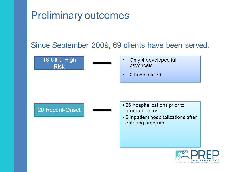 Preliminary outcomes Since September 2009, 69 clients have been served. 18 Ultra High Risk. Only 4 developed full psychosis.