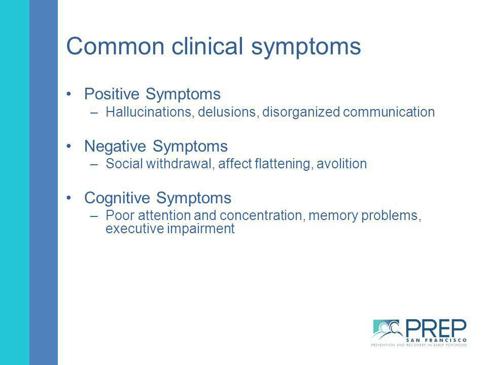 Common clinical symptoms