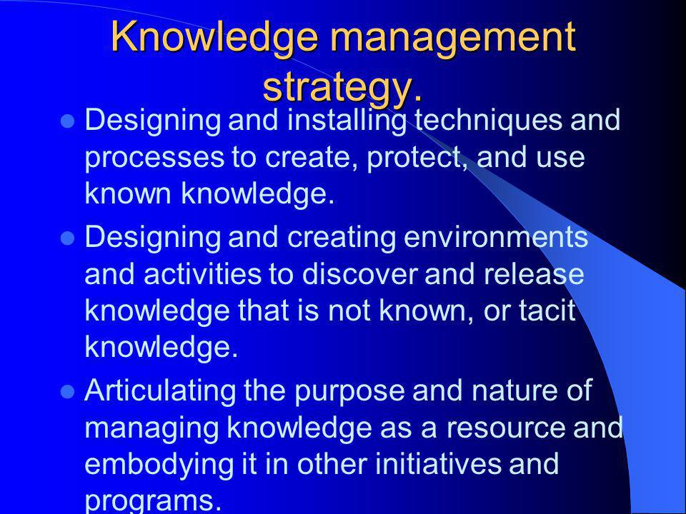 Knowledge management strategy.