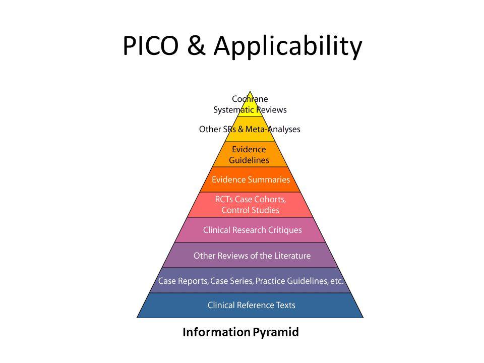 PICO & Applicability Information Pyramid