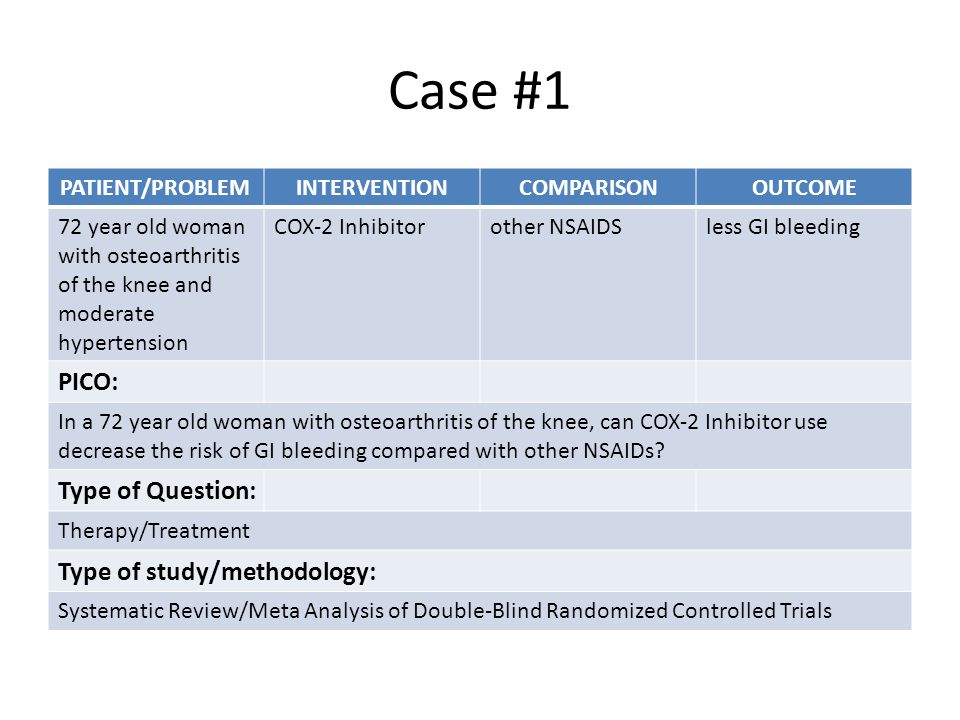 Case #1 PICO: Type of Question: Type of study/methodology: