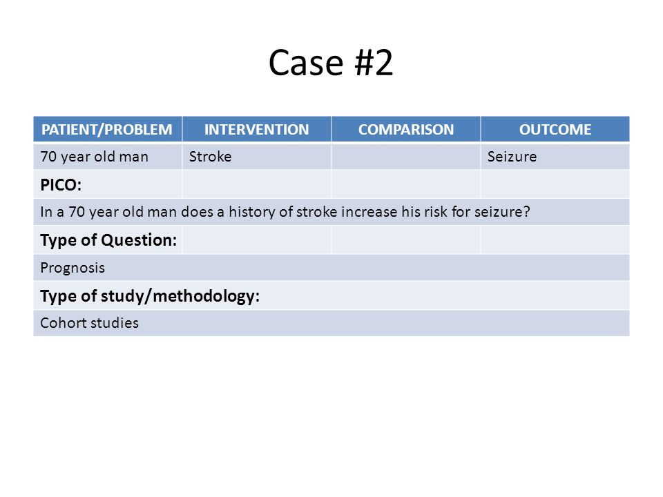 Case #2 PICO: Type of Question: Type of study/methodology: