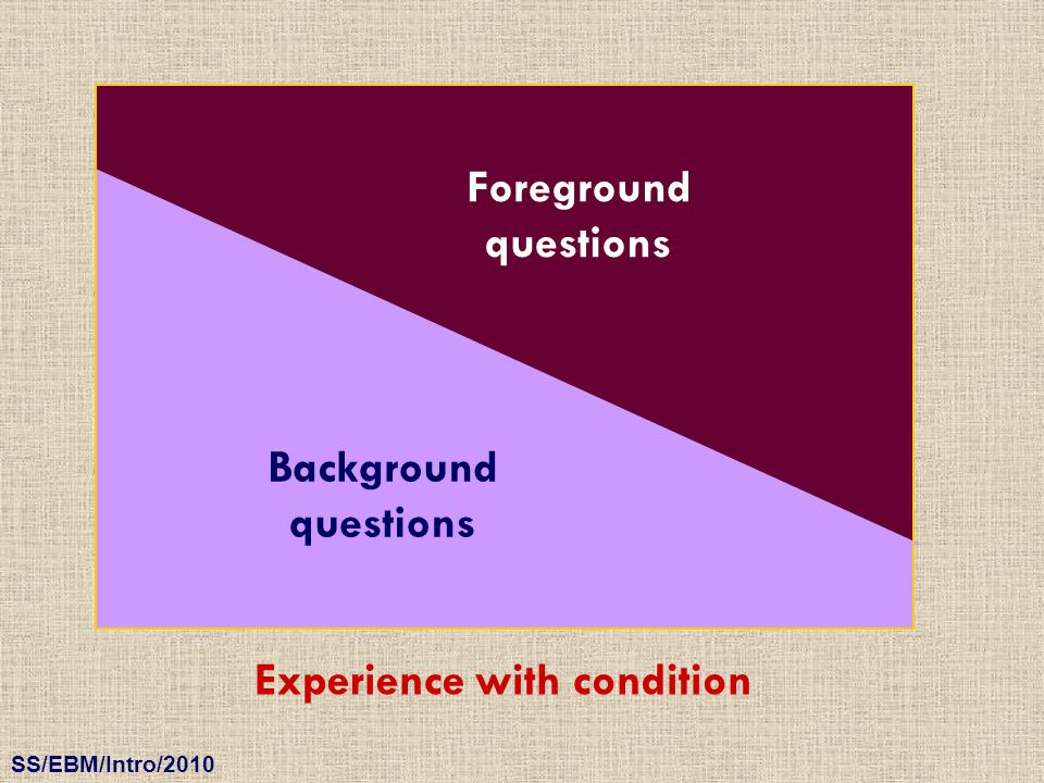 Foreground questions Background Experience with condition