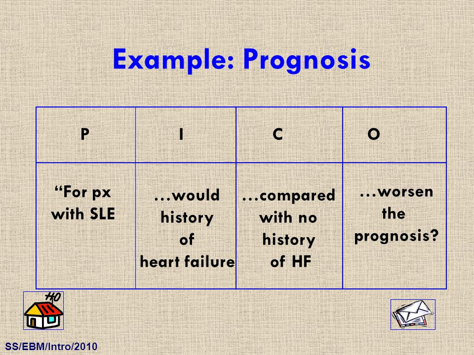 Example: Prognosis P I C O For px with SLE …worsen the prognosis