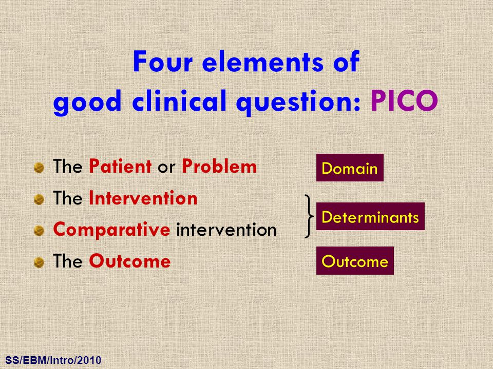 Four elements of good clinical question: PICO