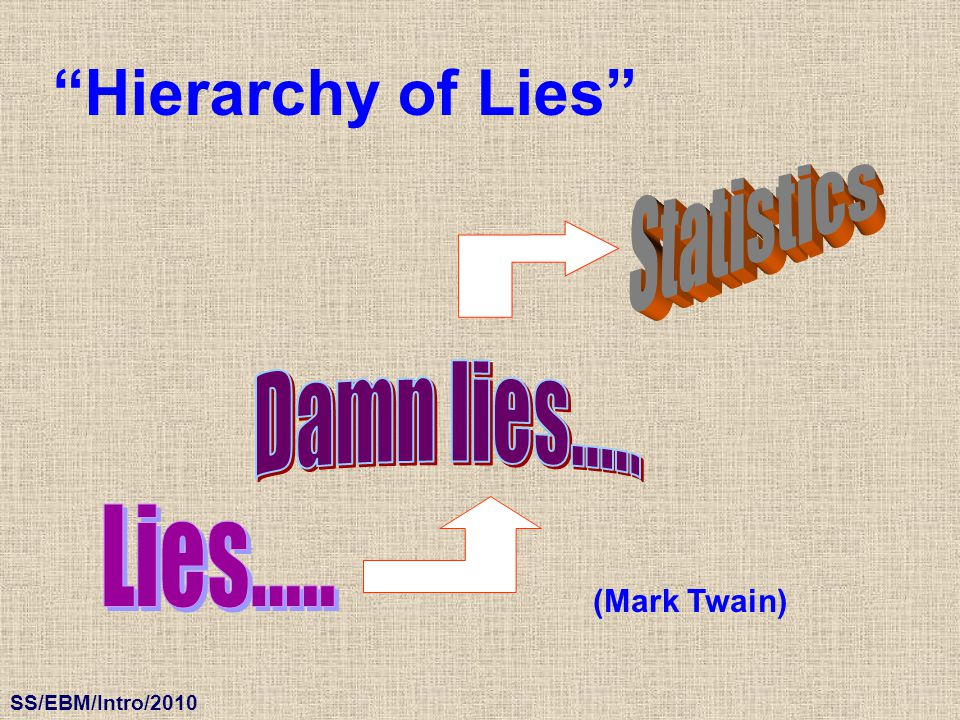 Hierarchy of Lies Statistics Damn lies..... Lies..... (Mark Twain)