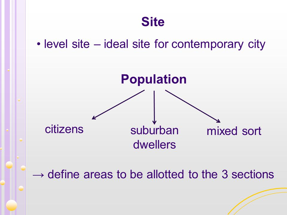 Site Population level site – ideal site for contemporary city citizens