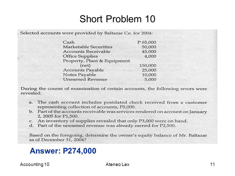 Short Problem 10 Answer: P274,000 Accounting 10 Ateneo Lex