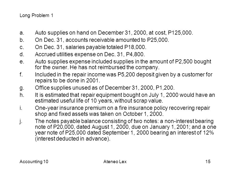 Auto supplies on hand on December 31, 2000, at cost, P125,000.