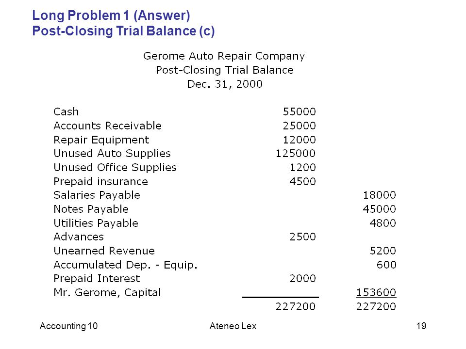 Long Problem 1 (Answer) Post-Closing Trial Balance (c)
