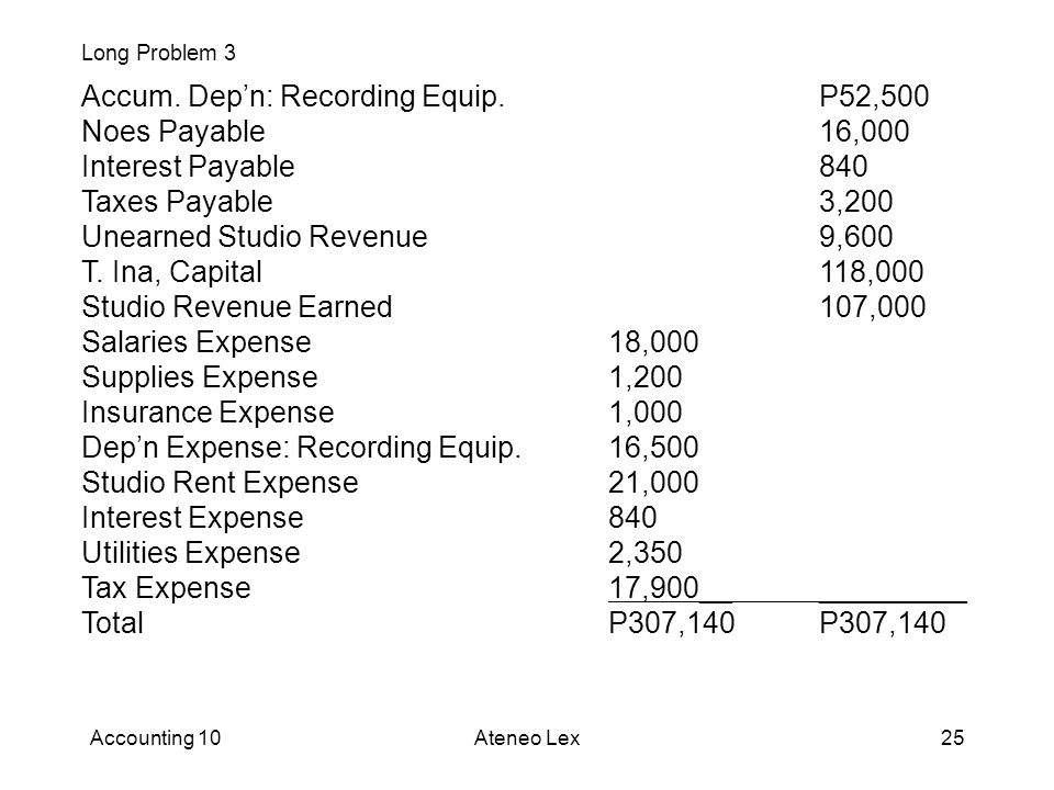 Accum. Dep'n: Recording Equip. P52,500 Noes Payable 16,000
