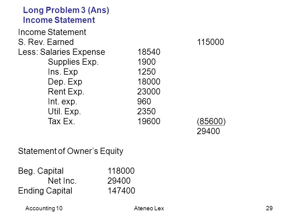 Long Problem 3 (Ans) Income Statement