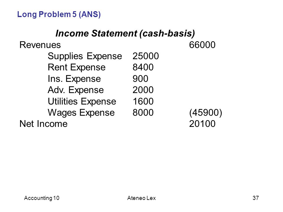 Income Statement (cash-basis)