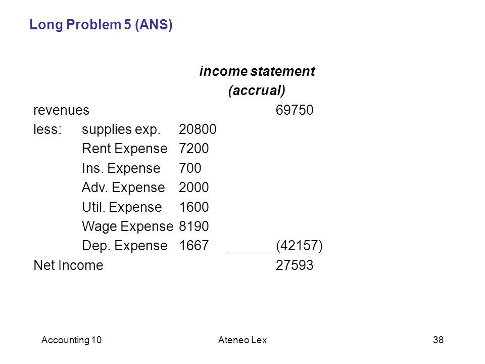 Long Problem 5 (ANS) income statement (accrual) revenues 69750