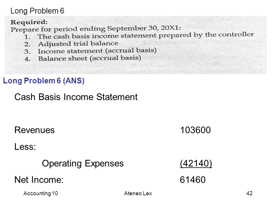 Cash Basis Income Statement
