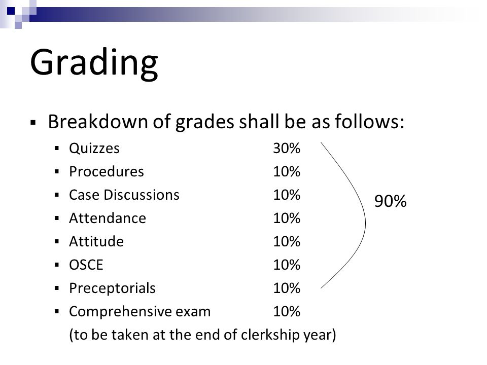 Grading Breakdown of grades shall be as follows: 90% Quizzes 30%