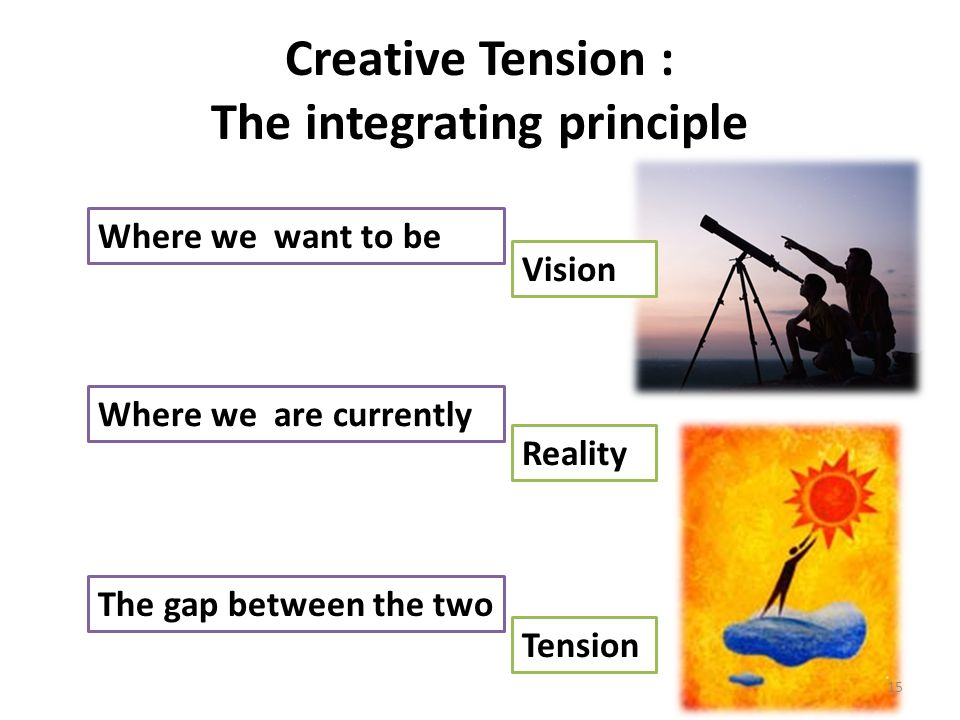 Creative Tension : The integrating principle