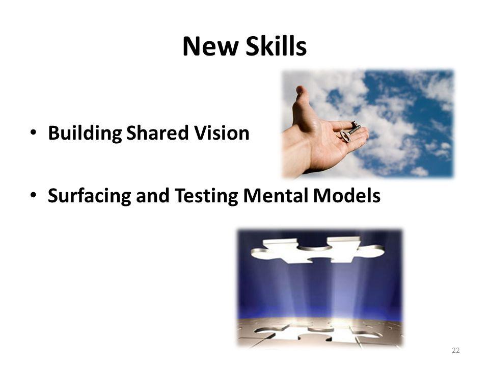 New Skills Building Shared Vision Surfacing and Testing Mental Models
