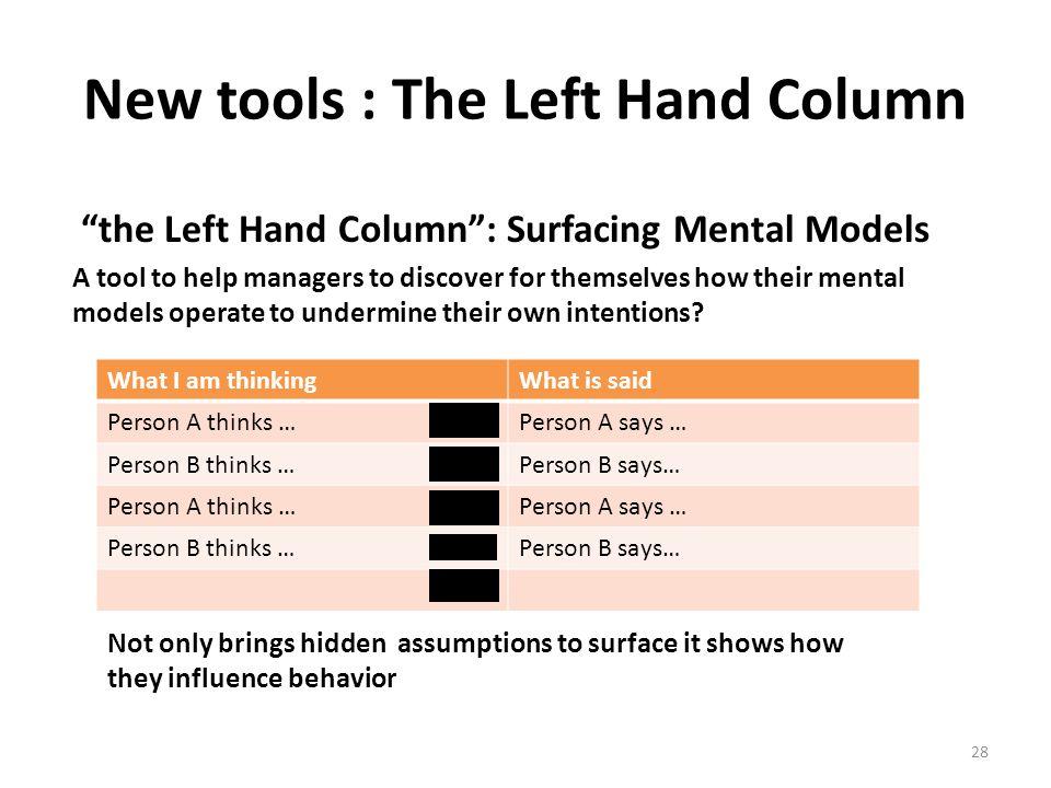 the Left Hand Column : Surfacing Mental Models