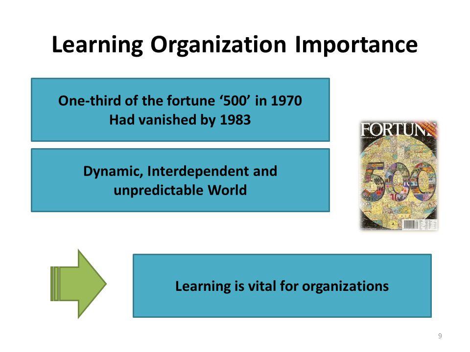 Learning Organization Importance