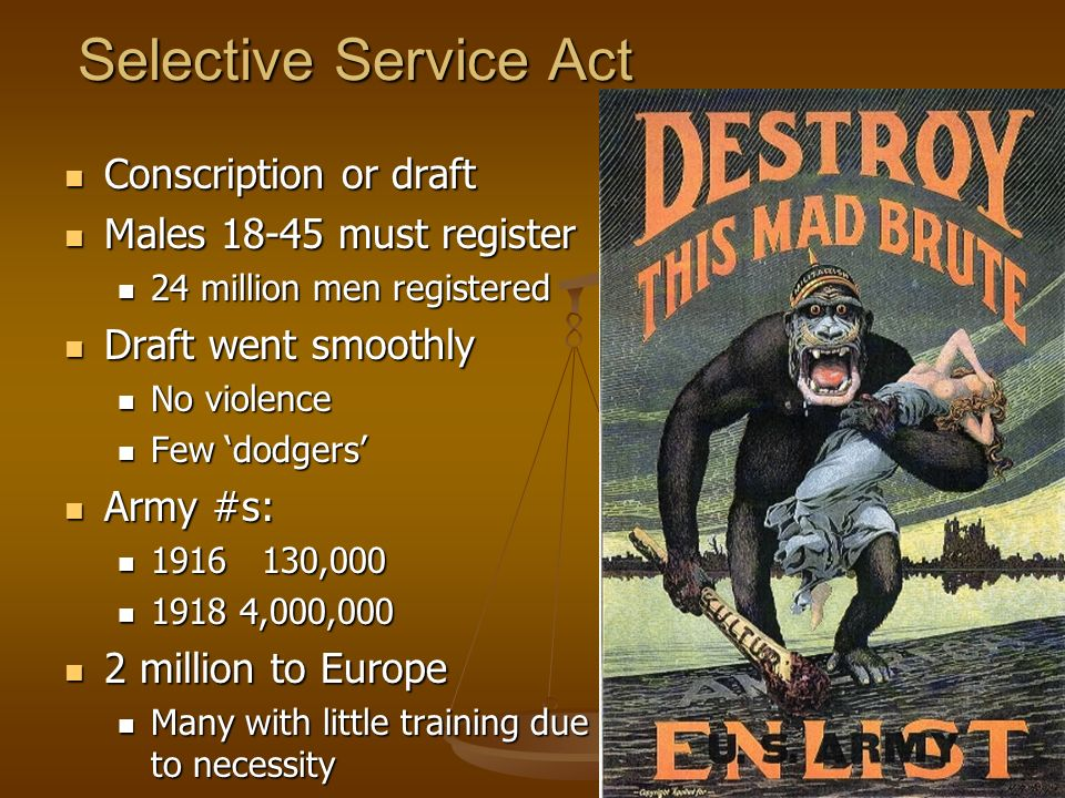 Selective Service Act Conscription or draft Males 18-45 must register