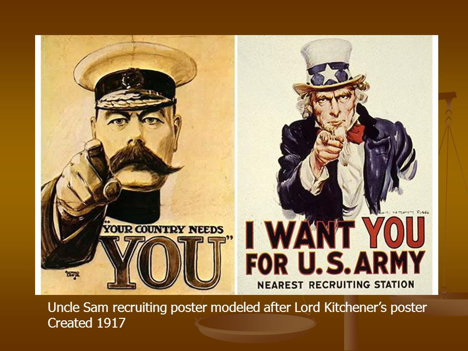 Uncle Sam recruiting poster modeled after Lord Kitchener's poster