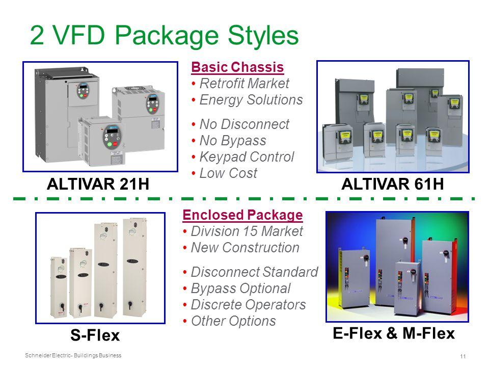 2 VFD Package Styles ALTIVAR 61H ALTIVAR 21H E-Flex & M-Flex S-Flex