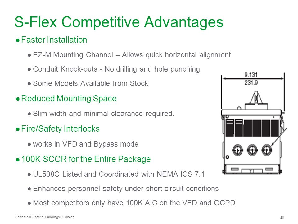 S-Flex Competitive Advantages
