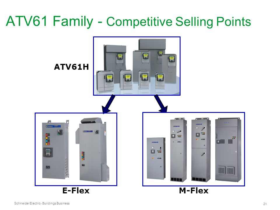 ATV61 Family - Competitive Selling Points