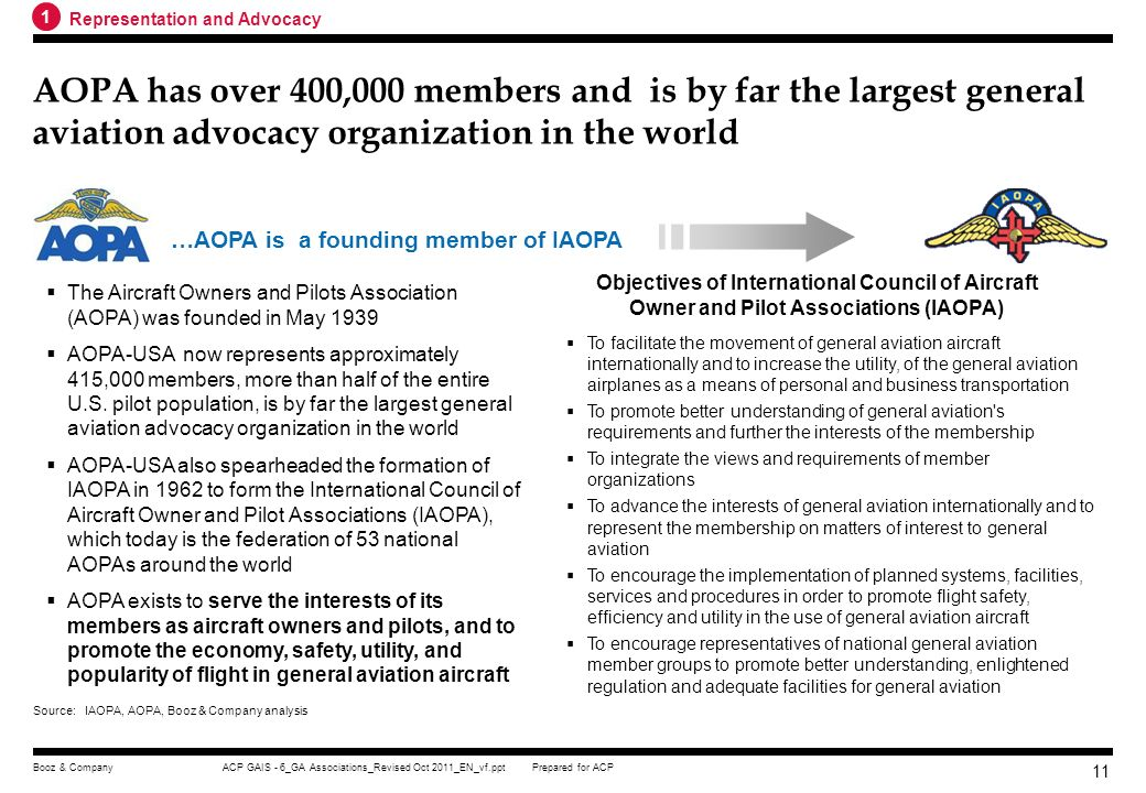 1 Representation and Advocacy. AOPA has over 400,000 members and is by far the largest general aviation advocacy organization in the world.