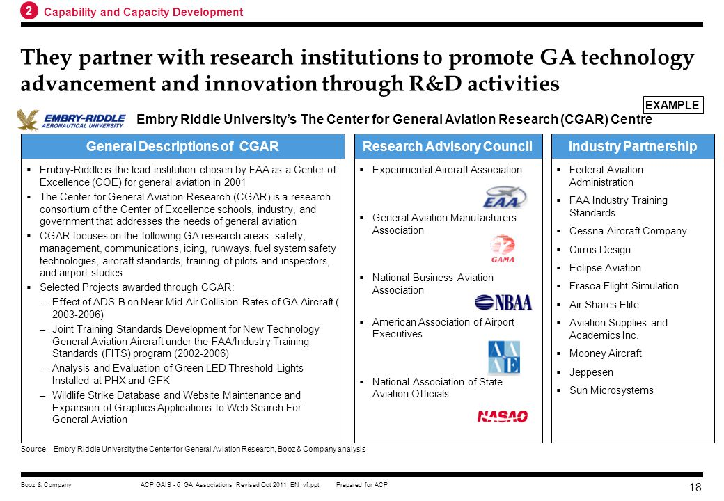 General Descriptions of CGAR Research Advisory Council