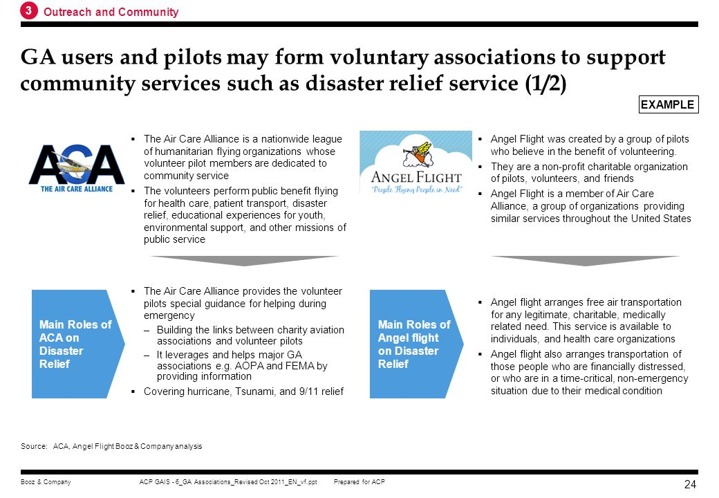 3 Outreach and Community. GA users and pilots may form voluntary associations to support community services such as disaster relief service (1/2)