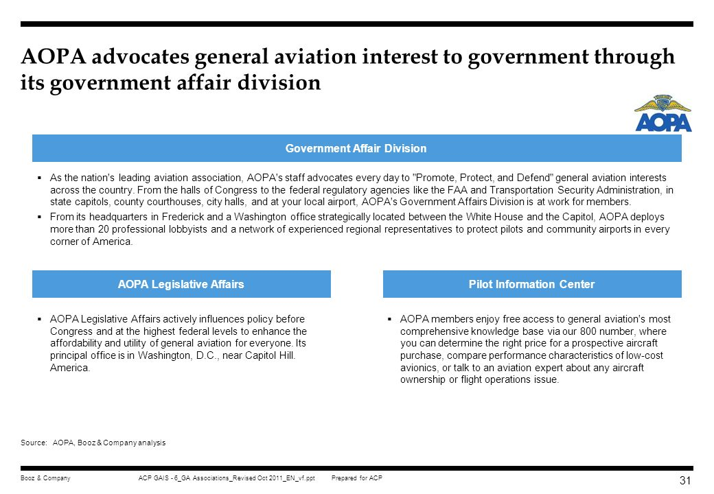 AOPA advocates general aviation interest to government through its government affair division