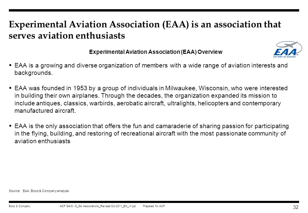 Experimental Aviation Association (EAA) Overview