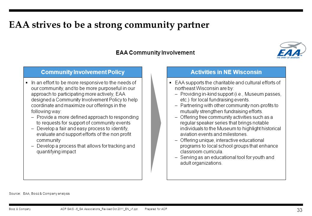EAA strives to be a strong community partner