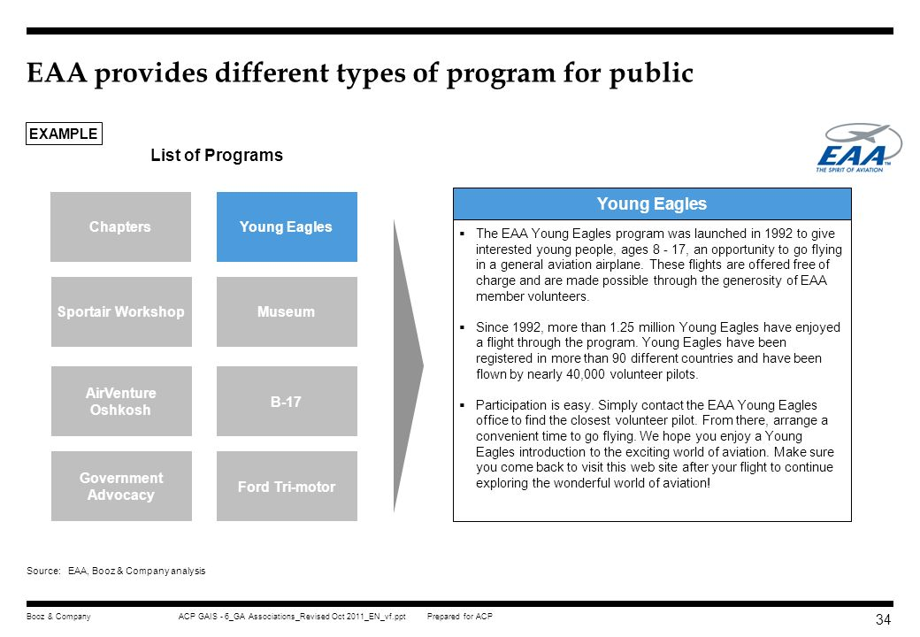 EAA provides different types of program for public