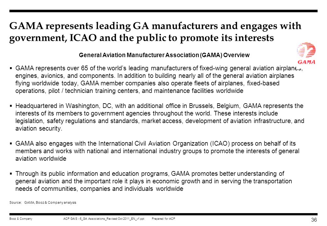 General Aviation Manufacturer Association (GAMA) Overview
