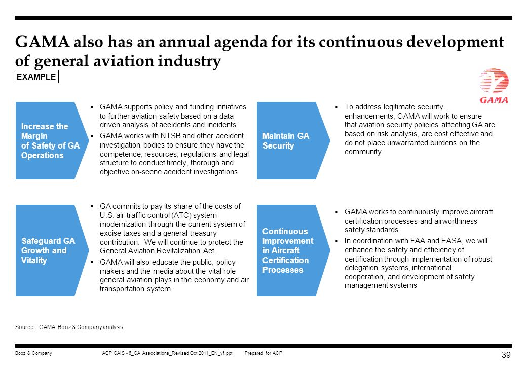 GAMA also has an annual agenda for its continuous development of general aviation industry