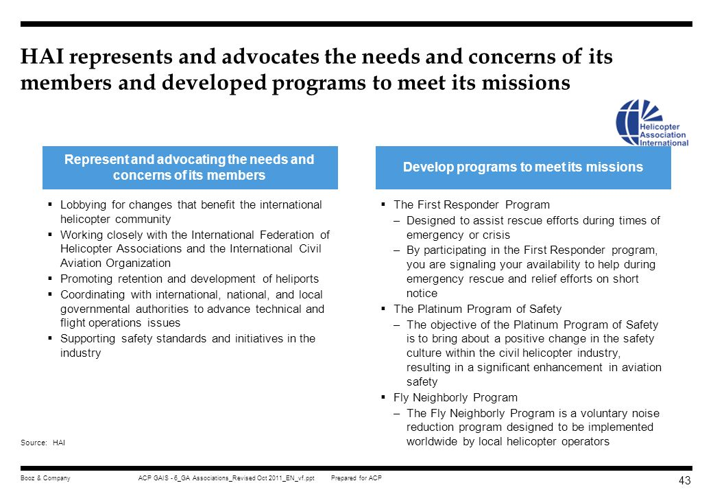 HAI represents and advocates the needs and concerns of its members and developed programs to meet its missions