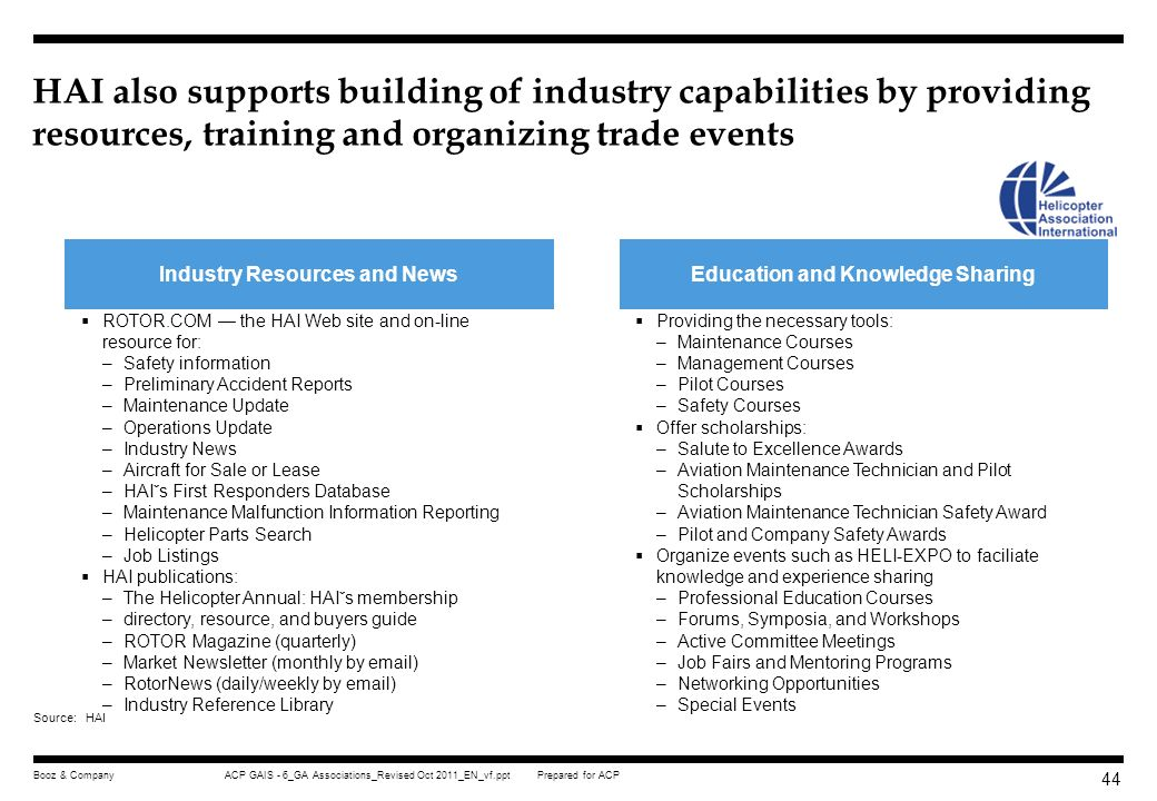 Industry Resources and News Education and Knowledge Sharing