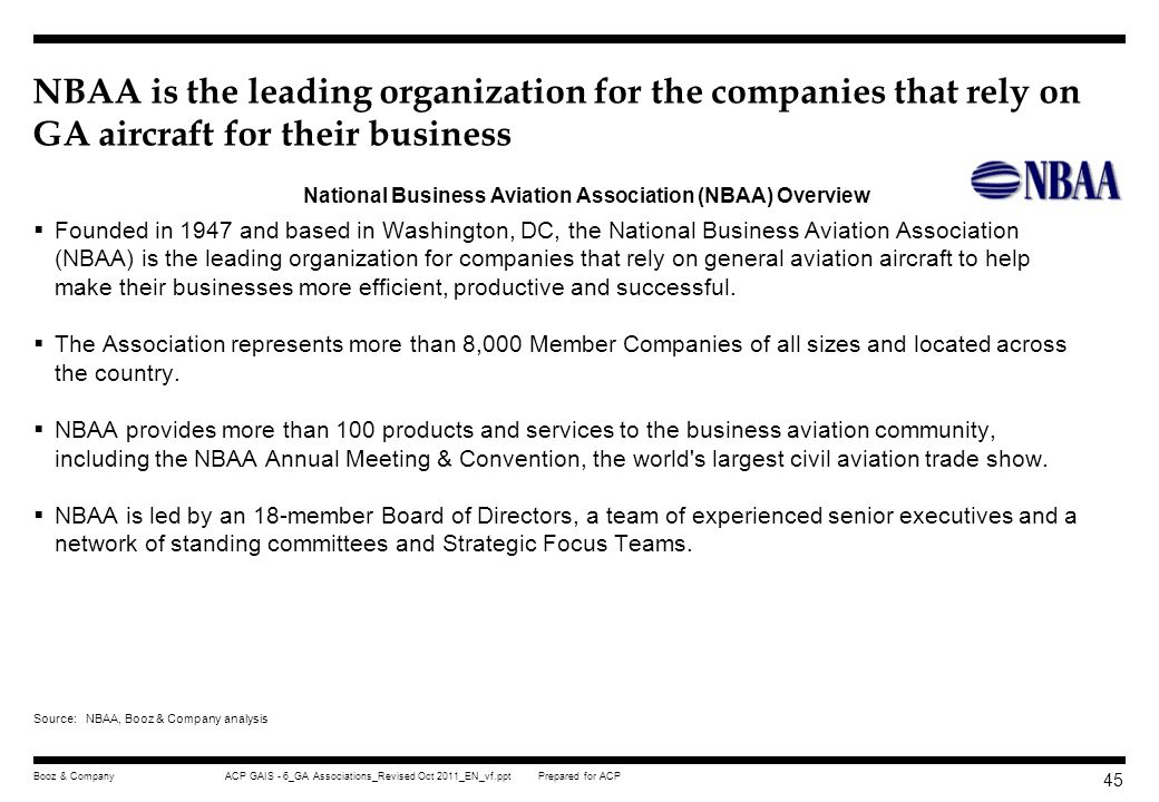 National Business Aviation Association (NBAA) Overview