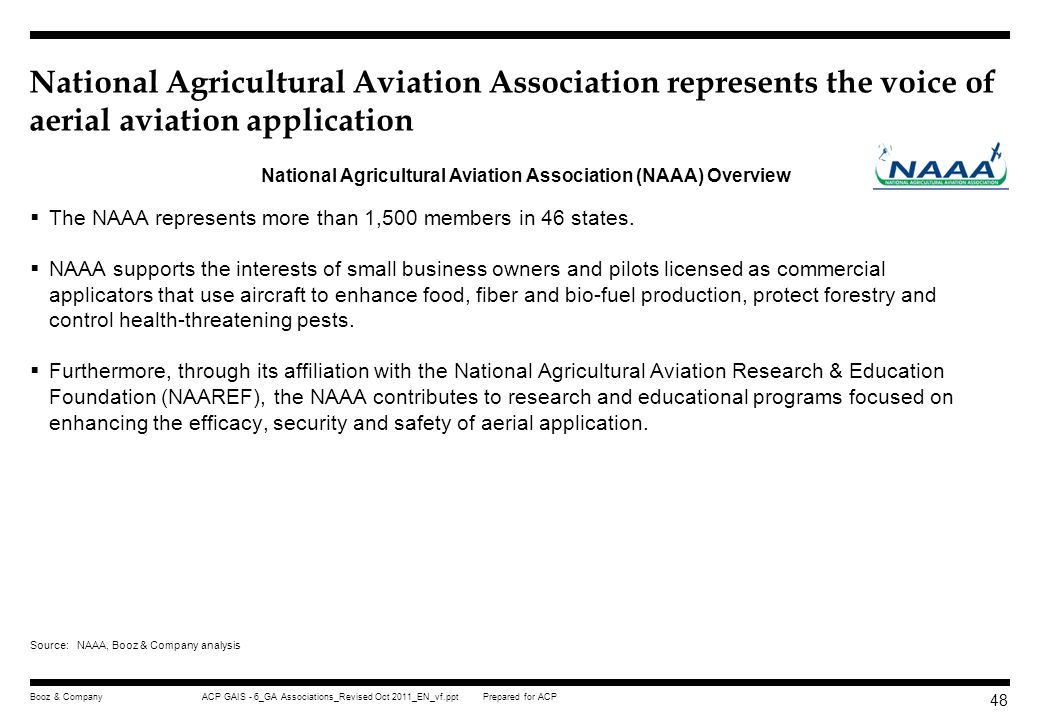 National Agricultural Aviation Association (NAAA) Overview