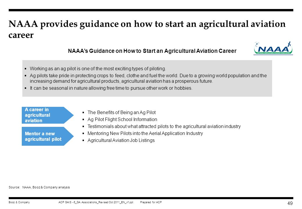 NAAA provides guidance on how to start an agricultural aviation career